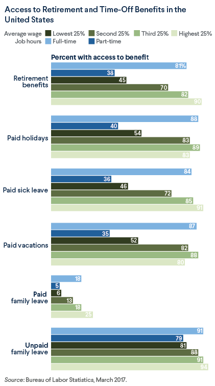 Findings l Future U S  Workforce Calls for More Technology
