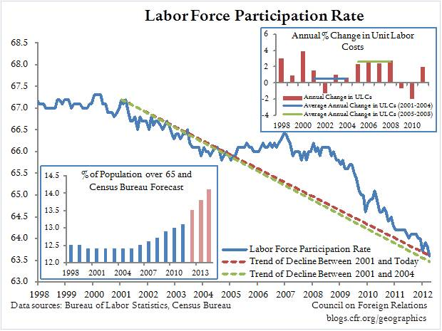 Is the Fed's Zero-Rate Pledge Hostage to an Inflated Employment Target?