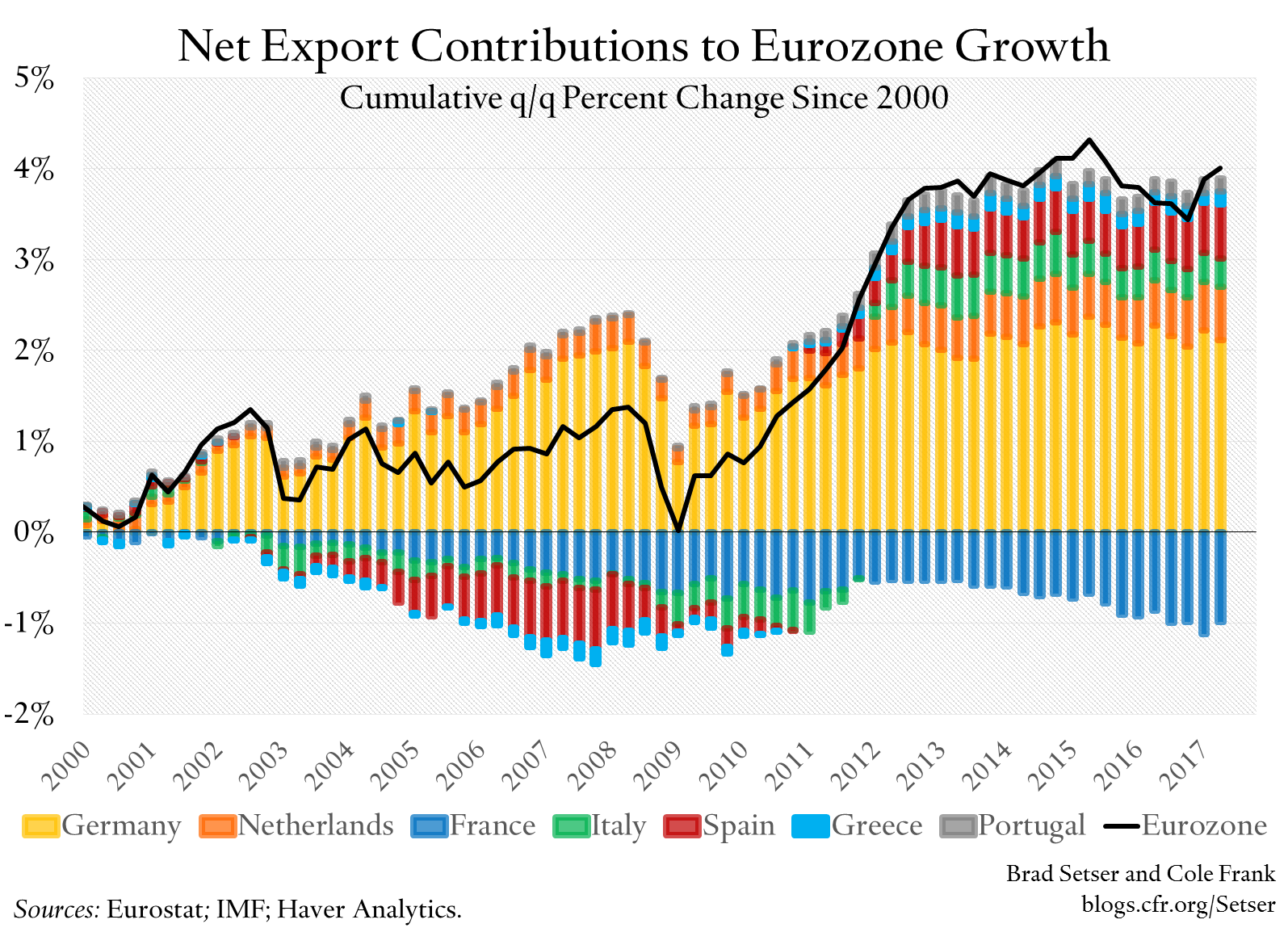 The Global Cost of the Eurozone's 2012 Fiscal Coordination Failure
