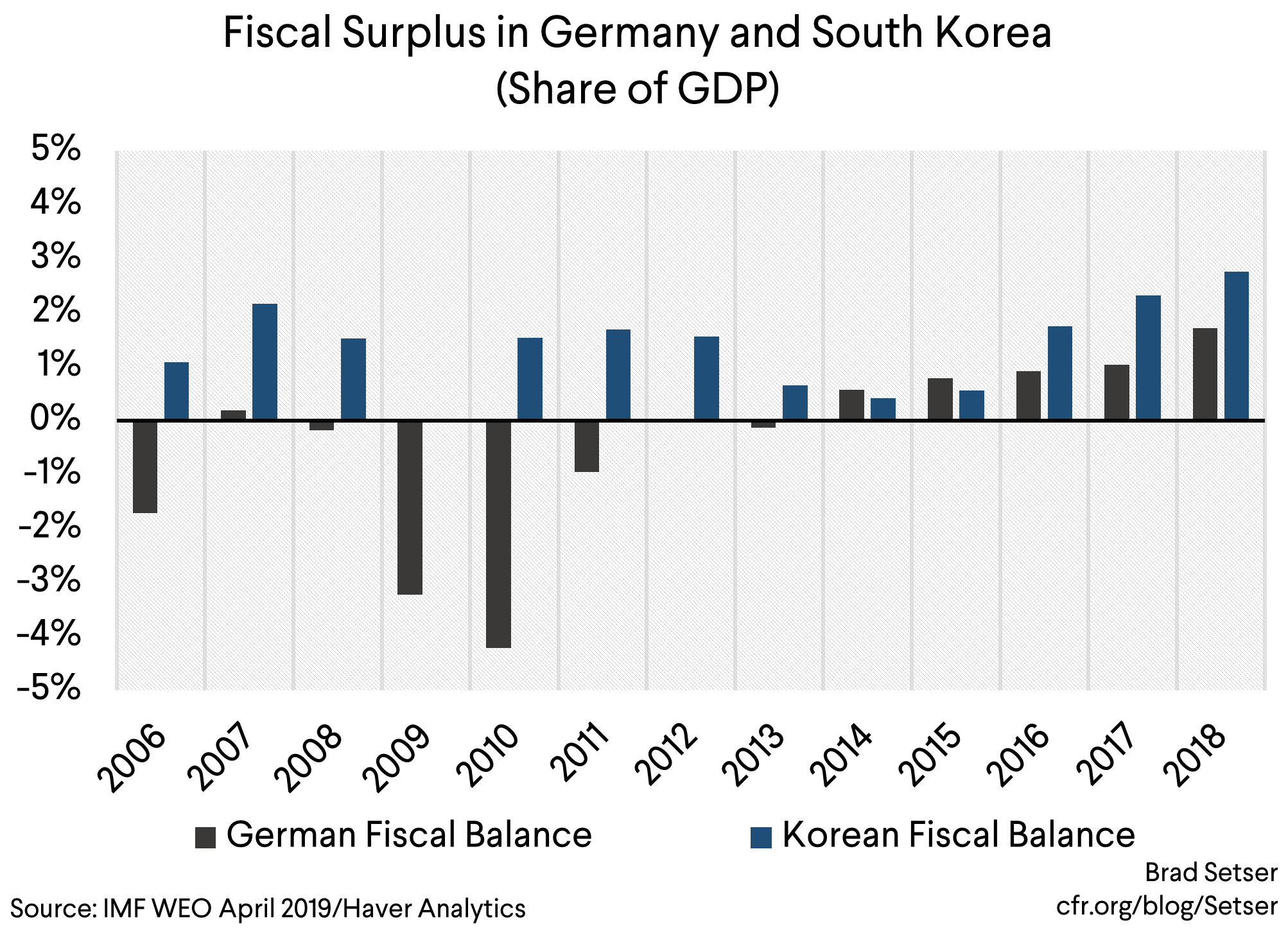 "Korea, the ""Germany"" of Northeast Asia…"